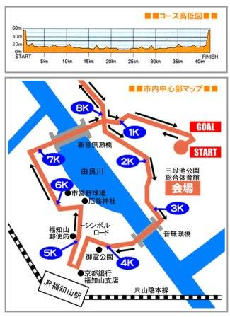 course_city.jpg